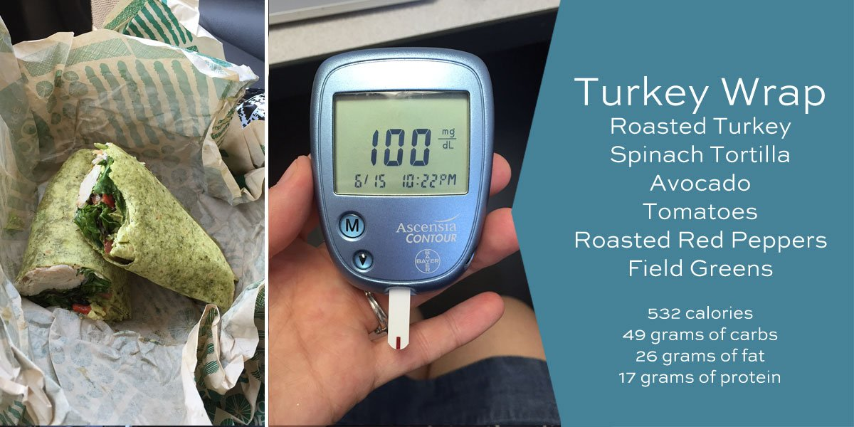 turkey-wrap-glucose-reading