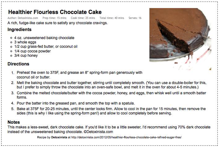 healthier flourless chocolate cake recipe