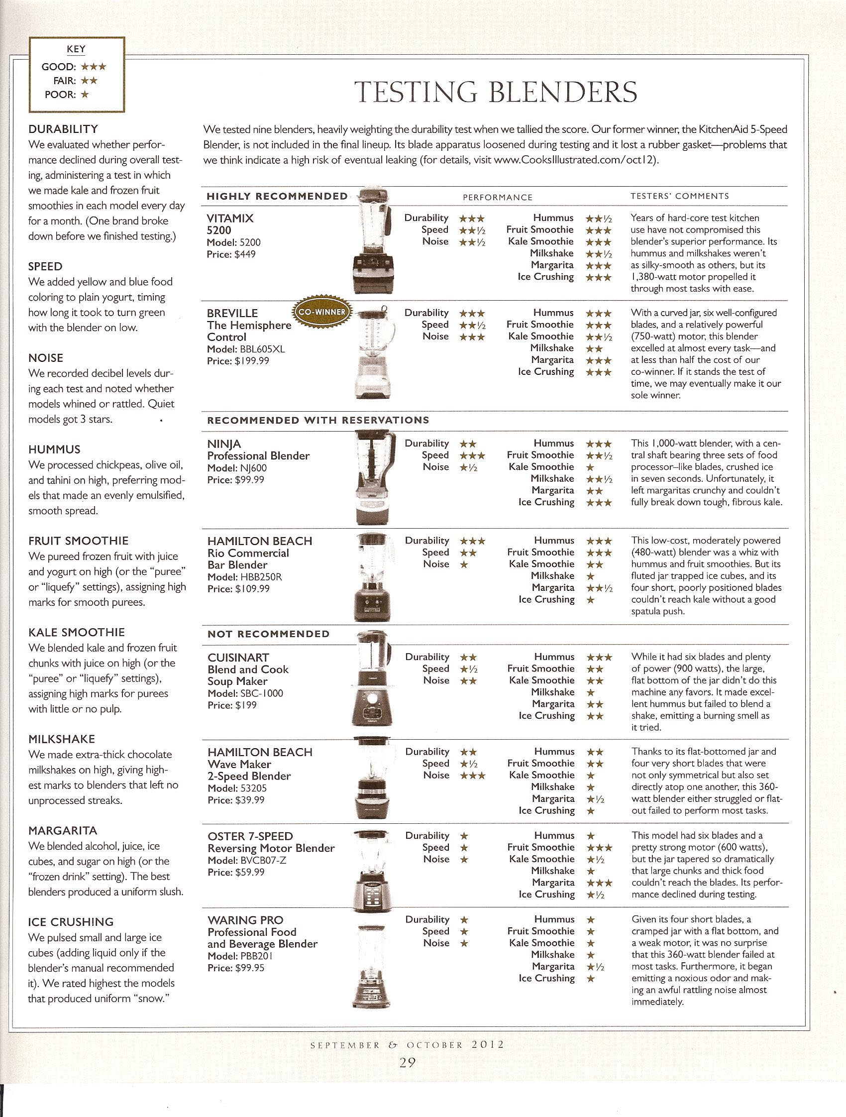 chart comparing different blenders